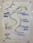 """Schülerhilfe: Workshop zum Thema """"Beraten"""" in Wien"""