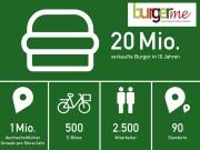 10 Jahre burgerme - 20 Millionen Burger